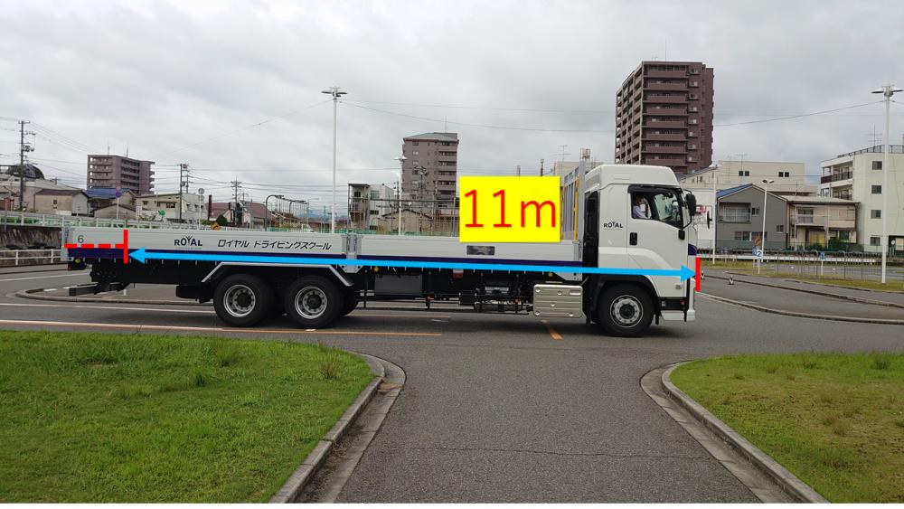 教習で使用する大型自動車が1m短い場合はこれだけ違います。