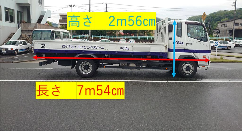 中型免許教習で使用する車両のサイズ