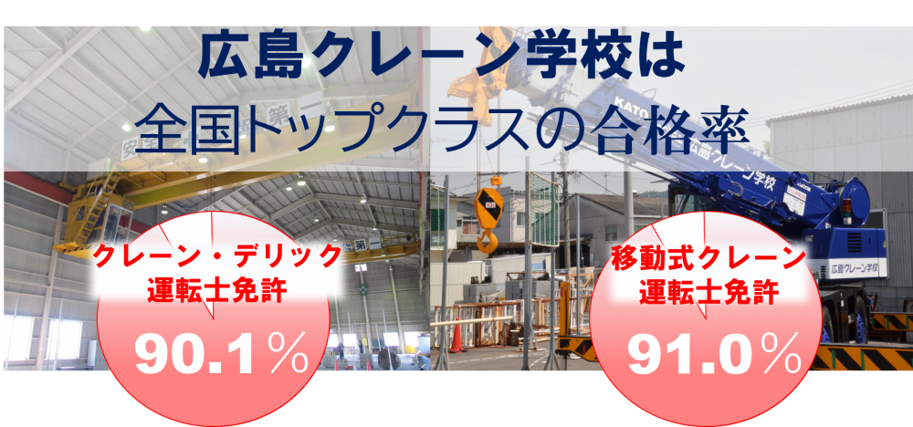 ロイヤルドライビングスクール広島 クレーン免許 学科合格率
