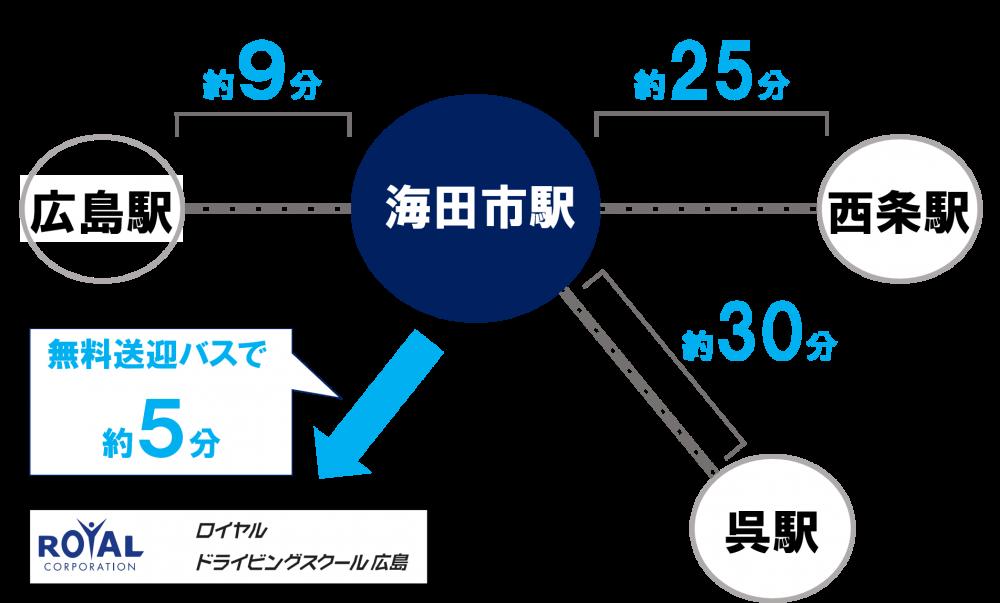 ロイヤルドライビングスクール広島 アクセス