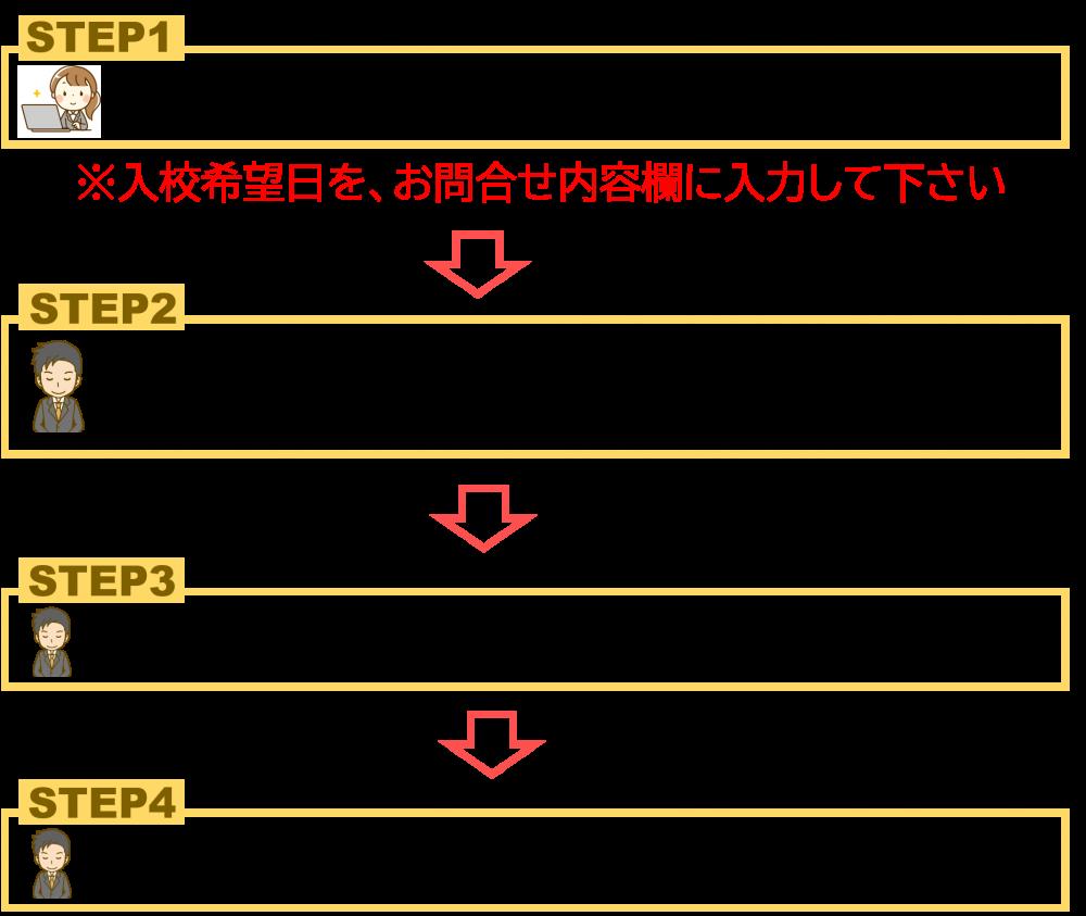 ロイヤルパワーアップスクール広島 玉掛け 申し込み