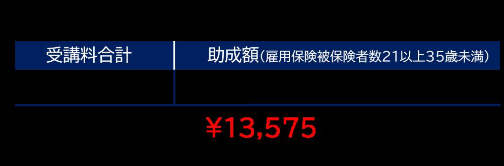 ロイヤルドライビングスクール広島 クレーン免許 助成金例