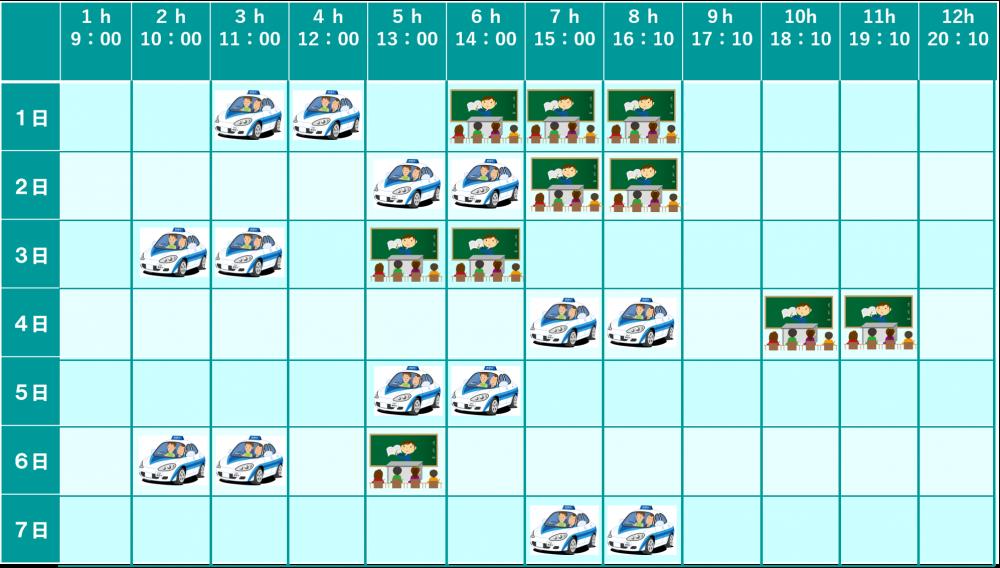 夏の短期コース|ロイヤルドライビングスクール広島